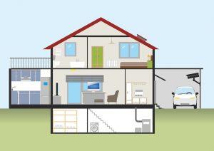 System ogrzewania domu